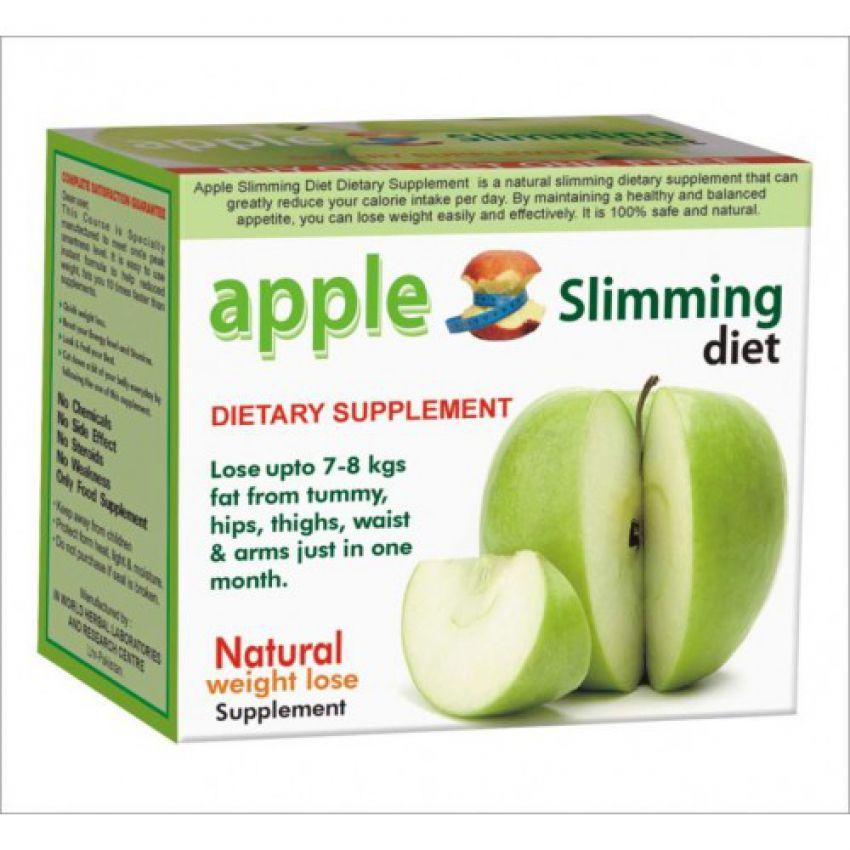 Free Slimming World Diet